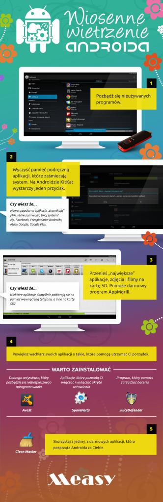 wietrzenie_androida_infografika